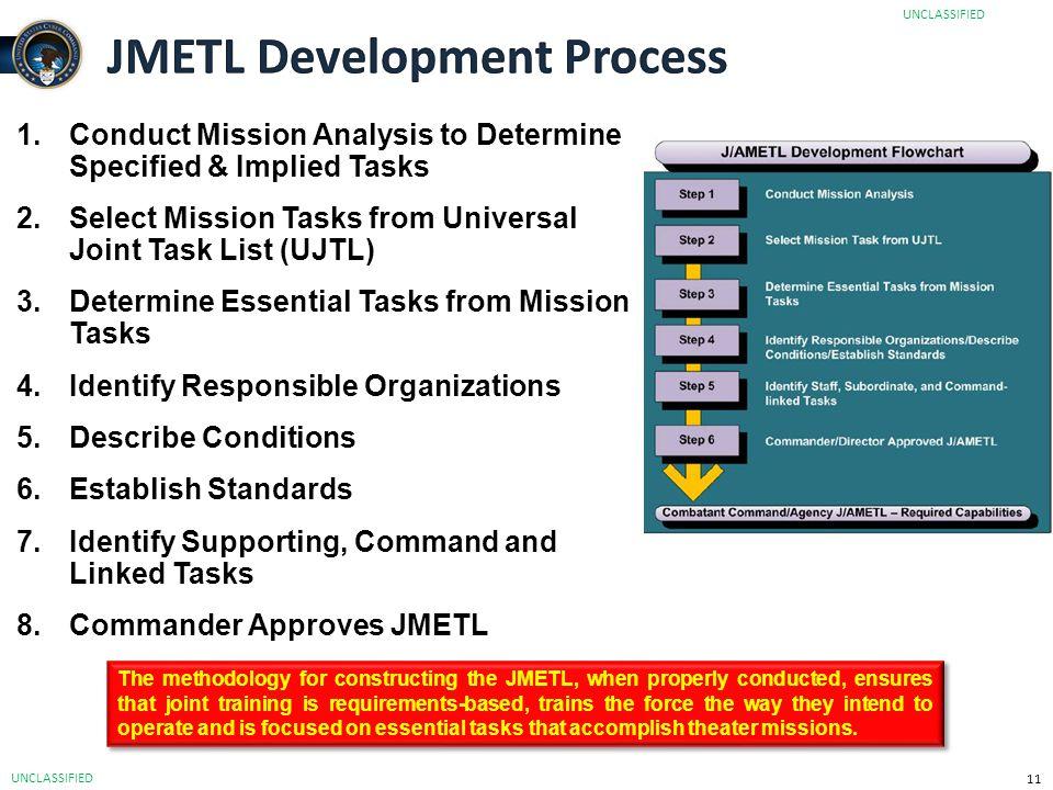 JMETL Development Process