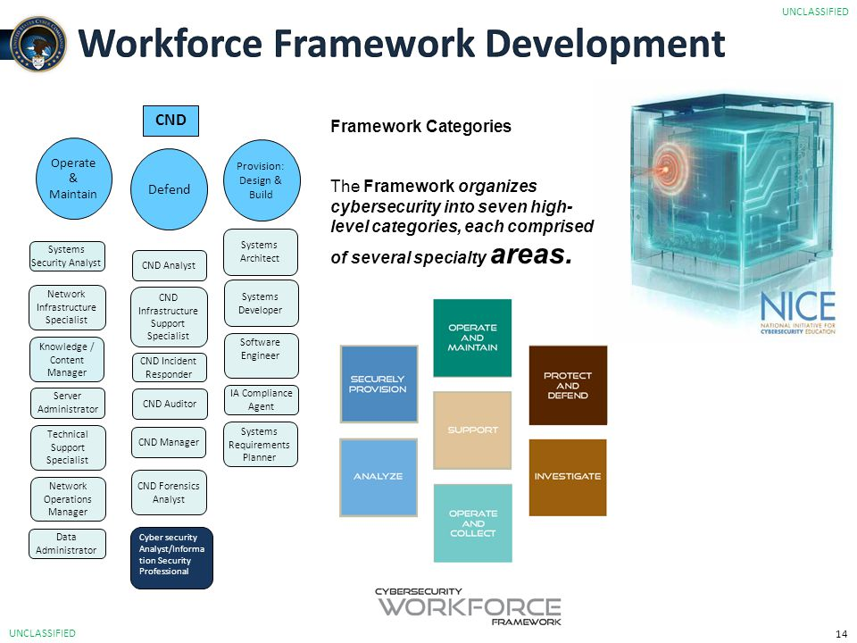 Workforce Framework Development