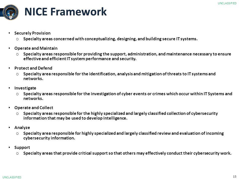 NICE Framework Securely Provision