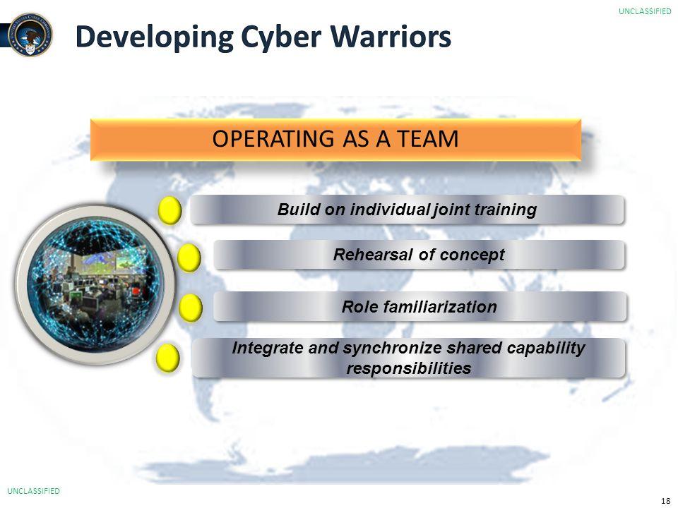 Developing Cyber Warriors