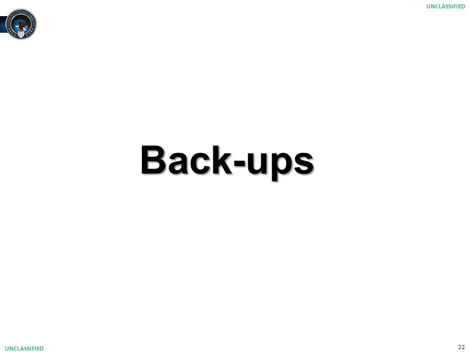 UNCLASSIFIED Back-ups UNCLASSIFIED