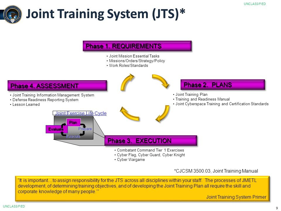 Joint Training System (JTS)*