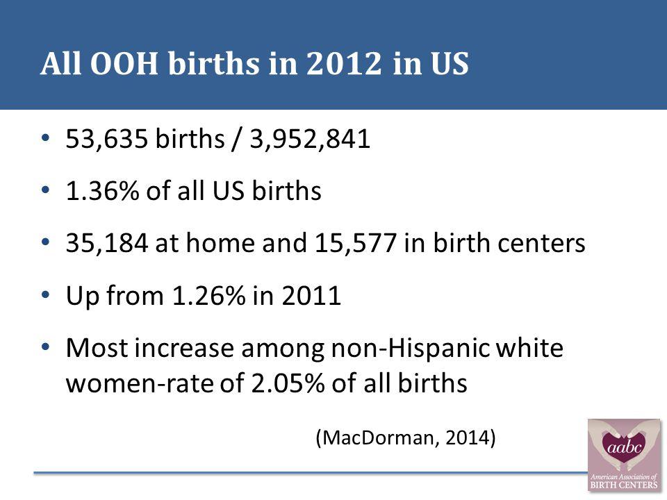 All OOH births in 2012 in US 53,635 births / 3,952,841