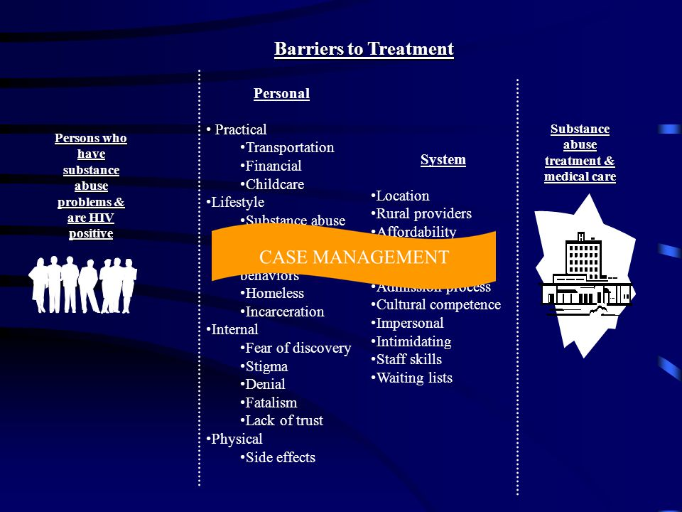Barriers to Treatment Personal Practical Transportation Financial