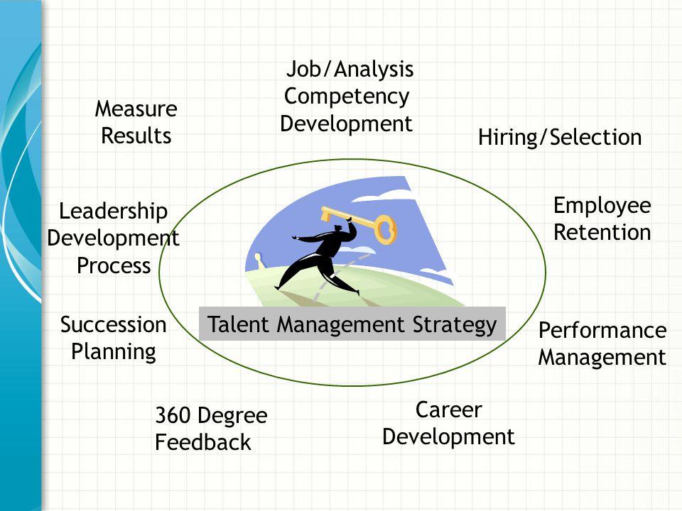 Job/Analysis Competency Development