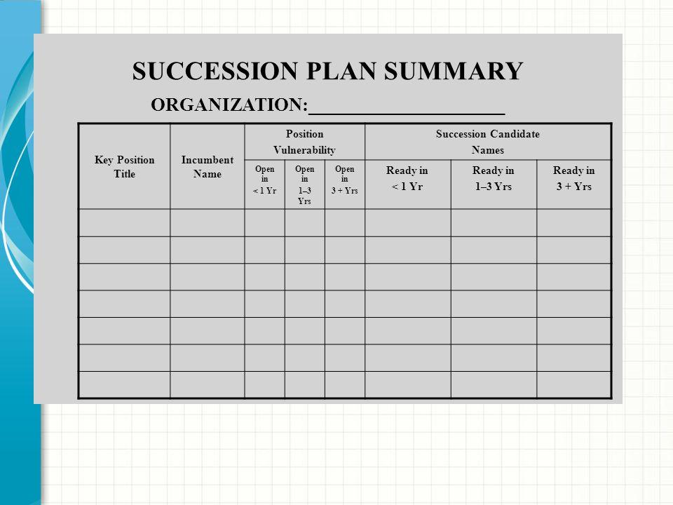 SUCCESSION PLAN SUMMARY ORGANIZATION:_____________________