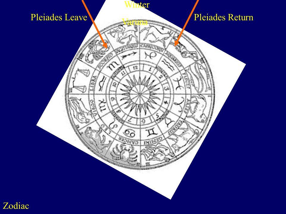 Winter Varuna Pleiades Leave Pleiades Return Zodiac
