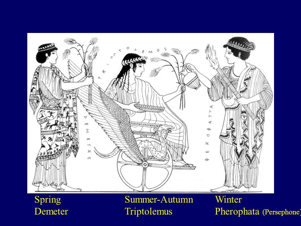 Spring. Summer-Autumn. Winter. Demeter. Triptolemus