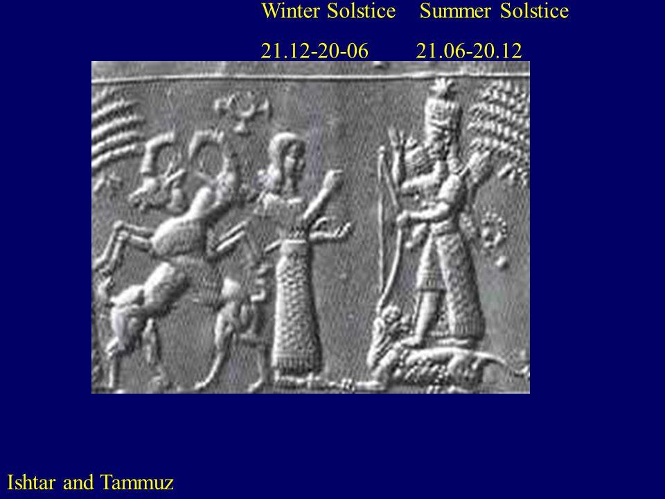 Winter Solstice Summer Solstice 21.12-20-06 21.06-20.12