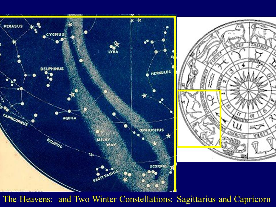 The Heavens: and Two Winter Constellations: Sagittarius and Capricorn