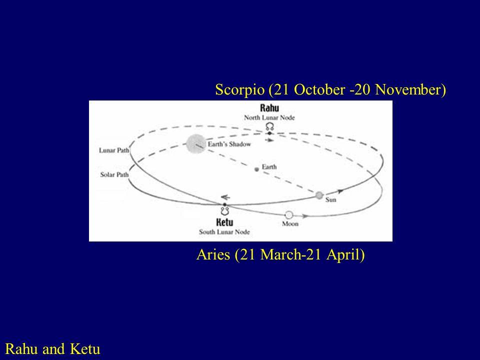 Rahu and Ketu Scorpio (21 October -20 November)
