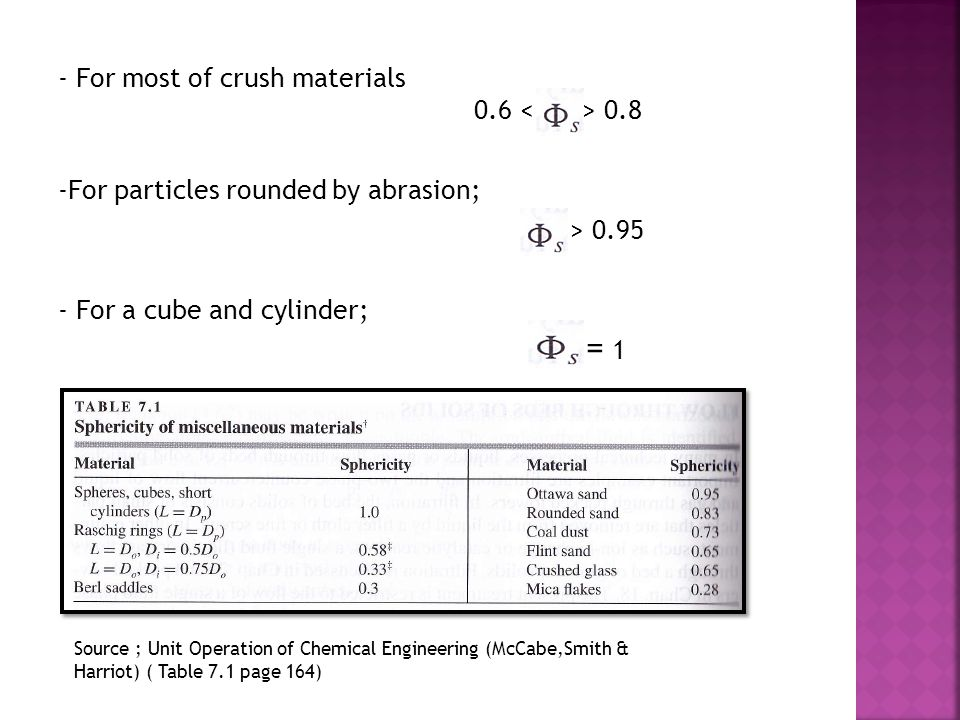 - For most of crush materials 0.6 < > 0.8