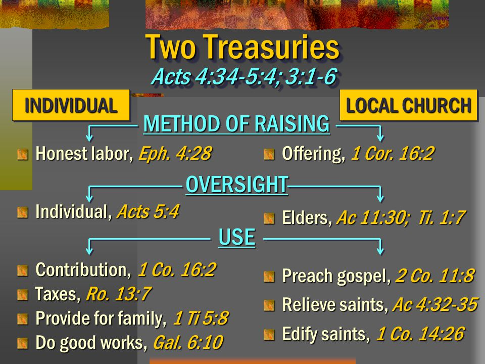Two Treasuries Acts 4:34-5:4; 3:1-6
