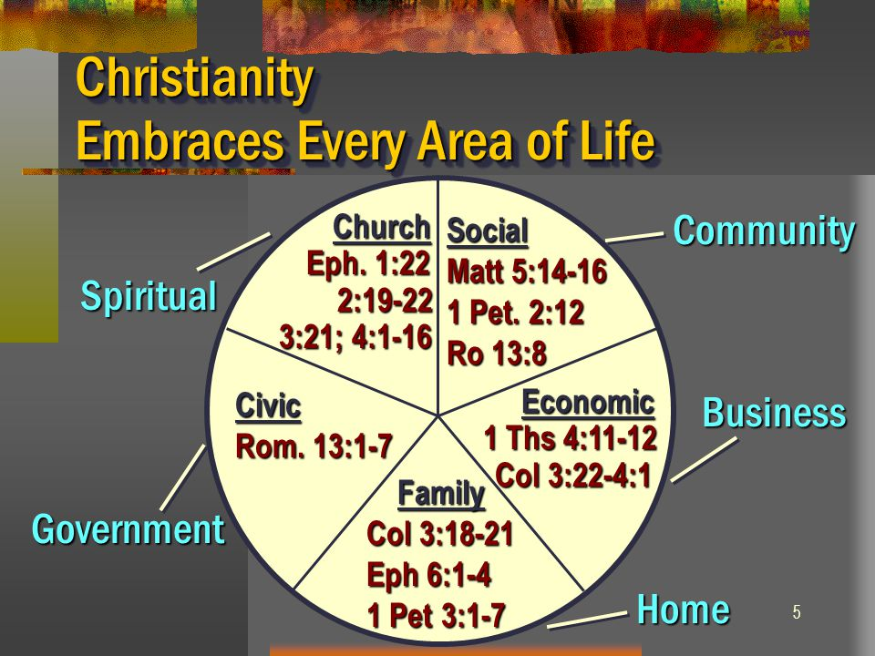 Christianity Embraces Every Area of Life