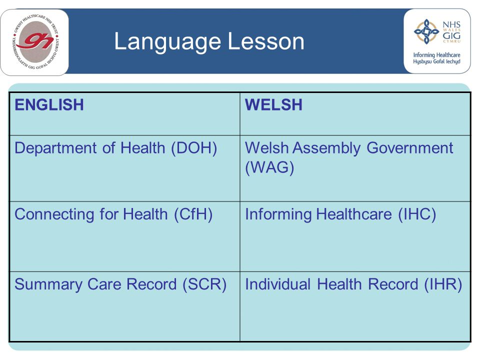 Language Lesson ENGLISH WELSH Department of Health (DOH)