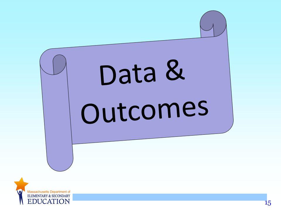 Data & Outcomes 15