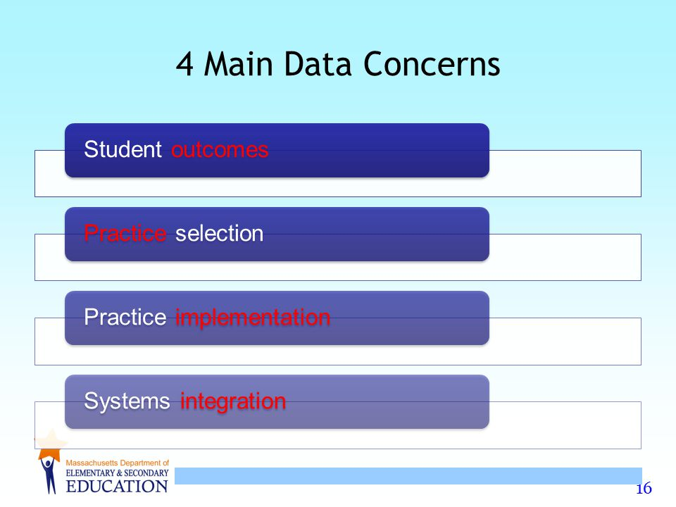 4 Main Data Concerns Student outcomes Practice selection