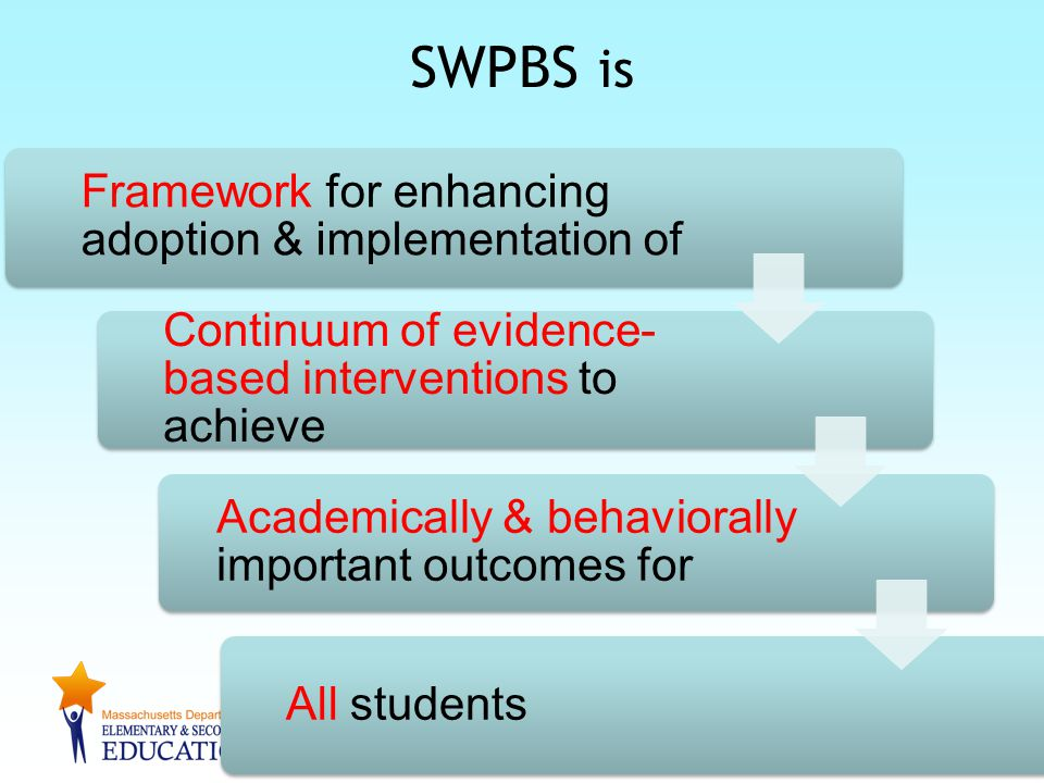 SWPBS is Framework for enhancing adoption & implementation of