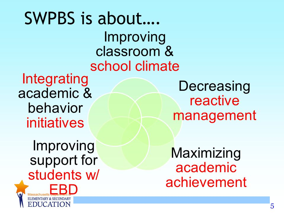 2 SWPBS is about…. Improving classroom & school climate