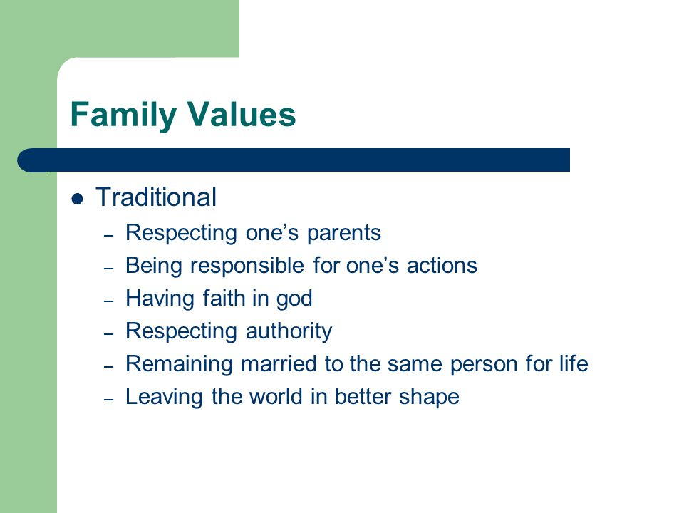 Family Values Traditional Respecting one's parents