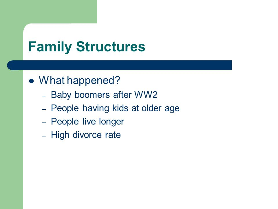 Family Structures What happened Baby boomers after WW2