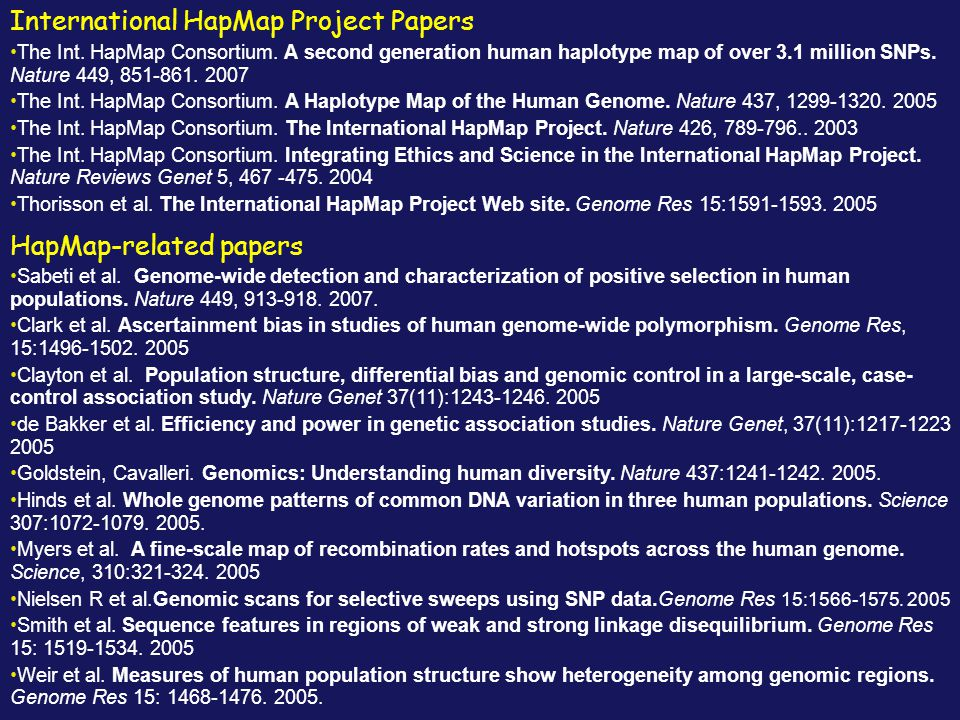 International HapMap Project Papers