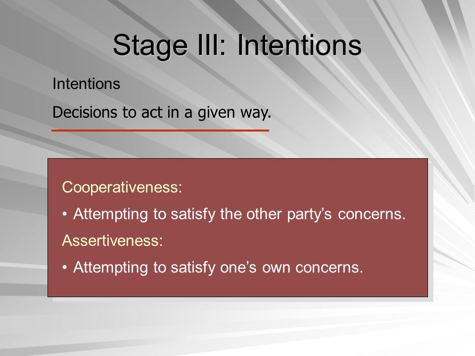 Stage III: Intentions Intentions Decisions to act in a given way.