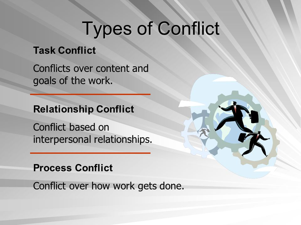 Types of Conflict Task Conflict