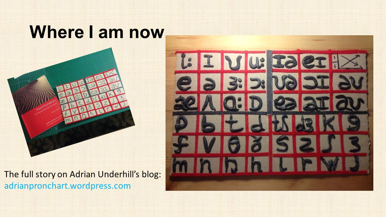 Where I am now… The full story on Adrian Underhill's blog: