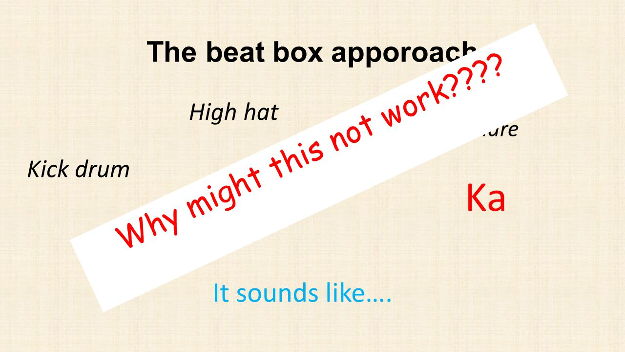 Pb Why might this not work The beat box apporoach It sounds like….