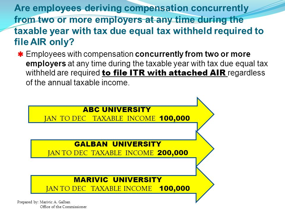 Are employees deriving compensation concurrently from two or more employers at any time during the taxable year with tax due equal tax withheld required to file AIR only
