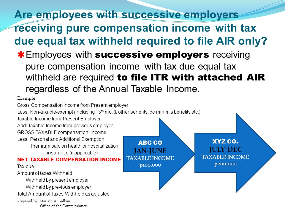 Are employees with successive employers receiving pure compensation income with tax due equal tax withheld required to file AIR only