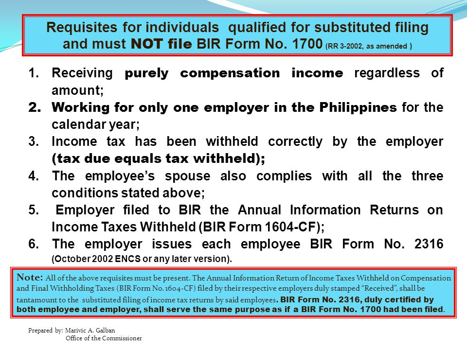 Requisites for individuals qualified for substituted filing