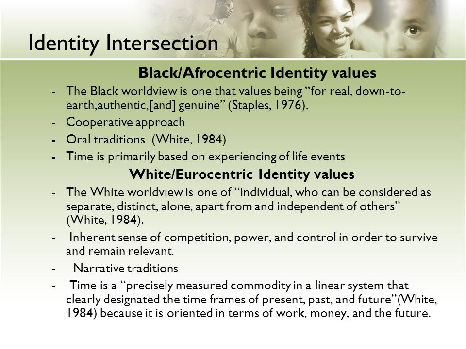 Identity Intersection