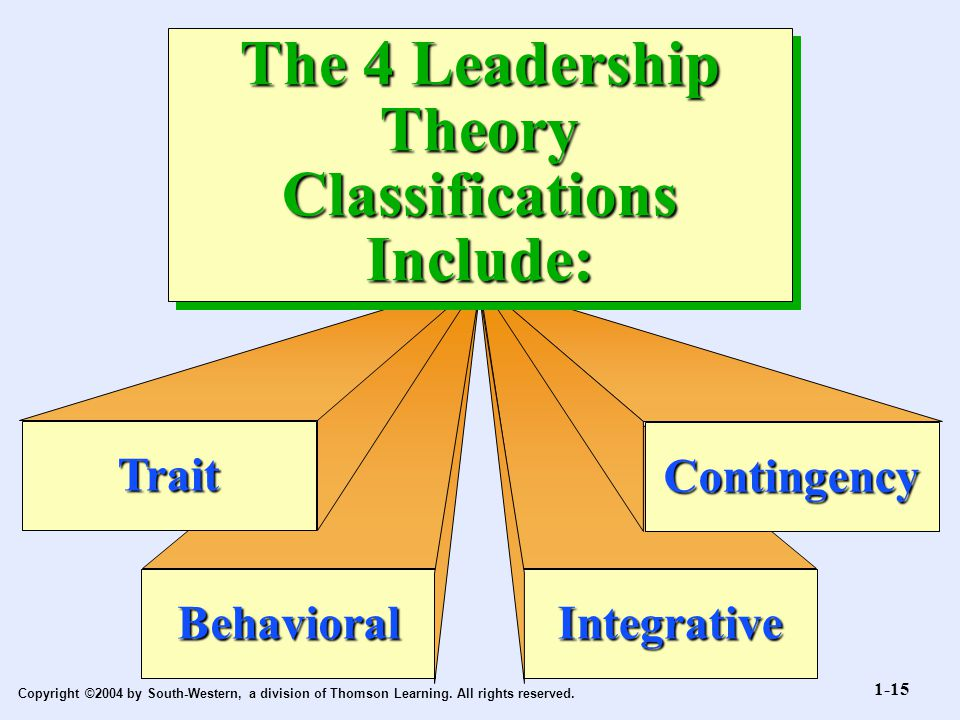 The 4 Leadership Theory Classifications Include: