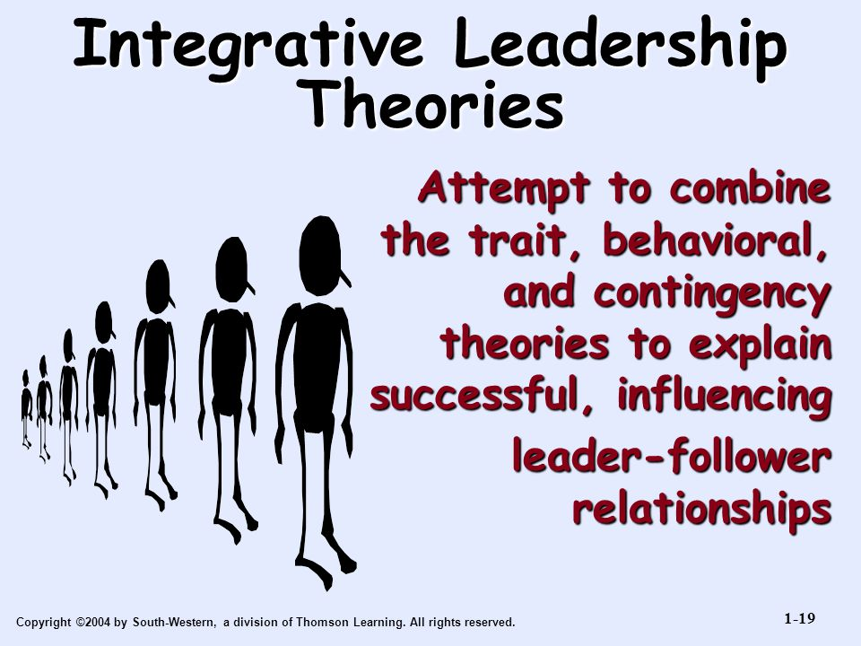 Integrative Leadership Theories