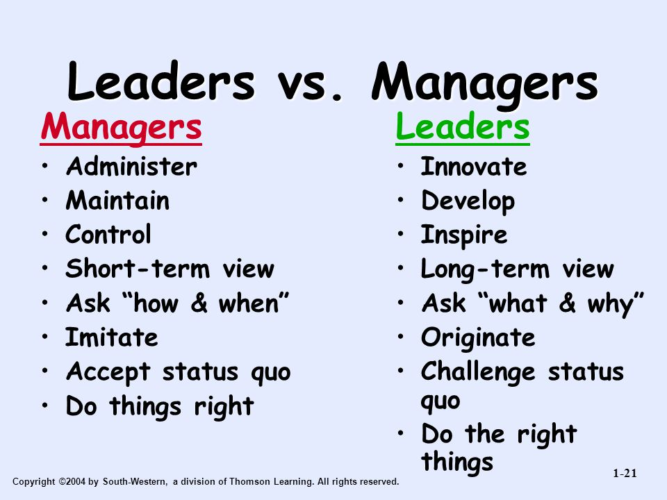 Leaders vs. Managers Managers Leaders Administer Maintain Control