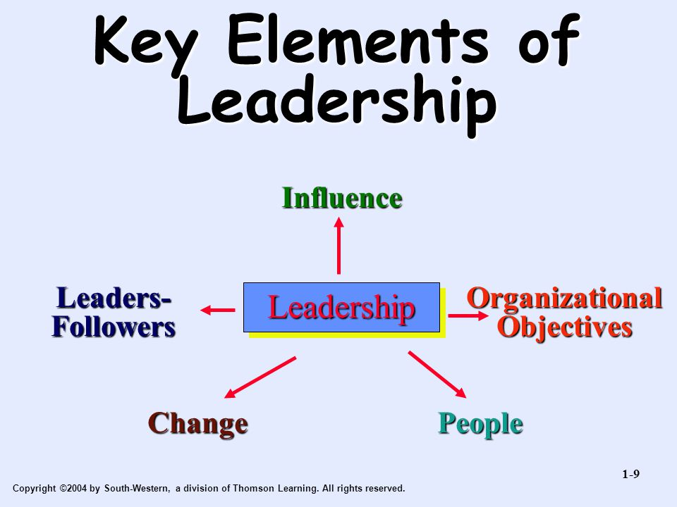 Key Elements of Leadership