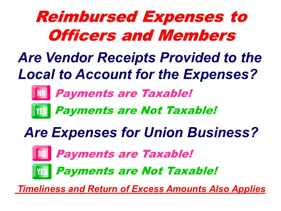 Reimbursed Expenses to Officers and Members