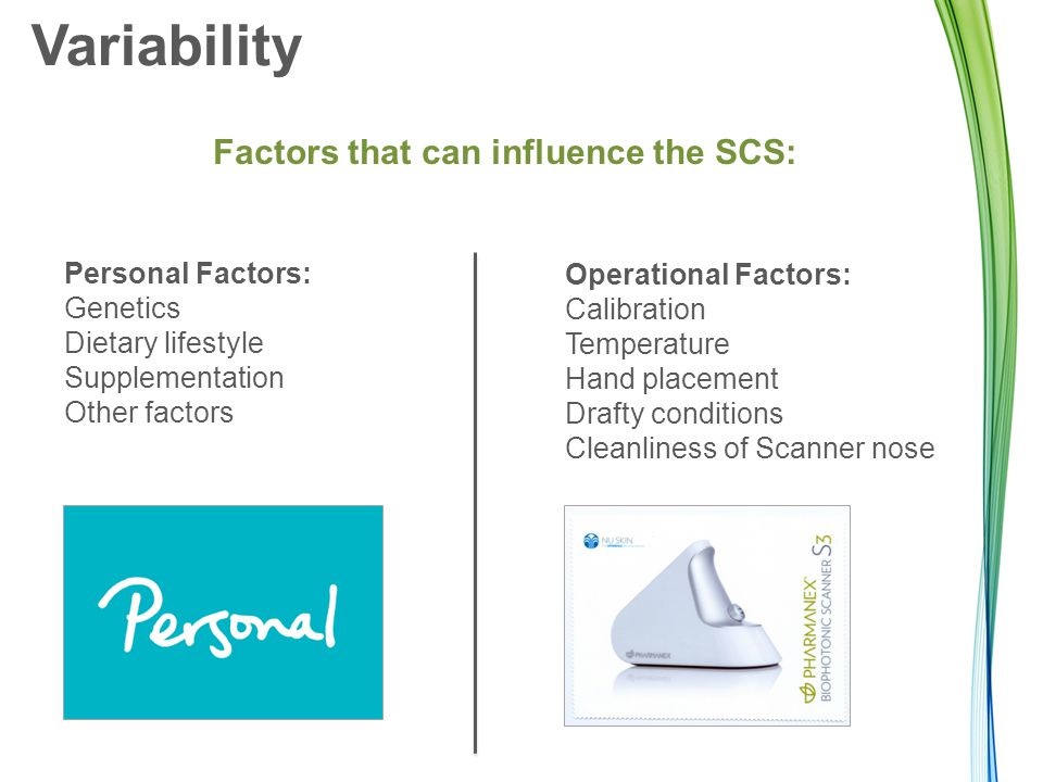 Factors that can influence the SCS: