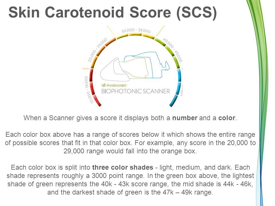 Skin Carotenoid Score (SCS)