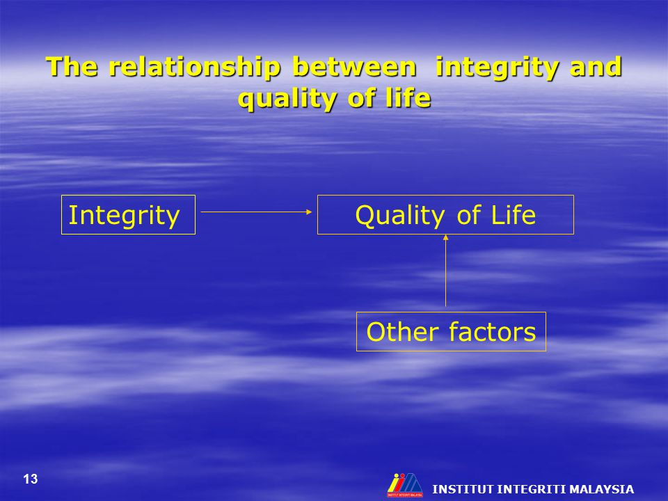 The relationship between integrity and quality of life