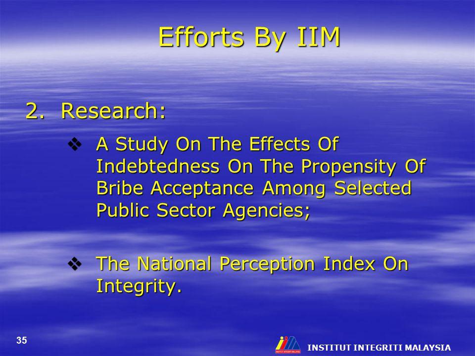 Efforts By IIM 2. Research: