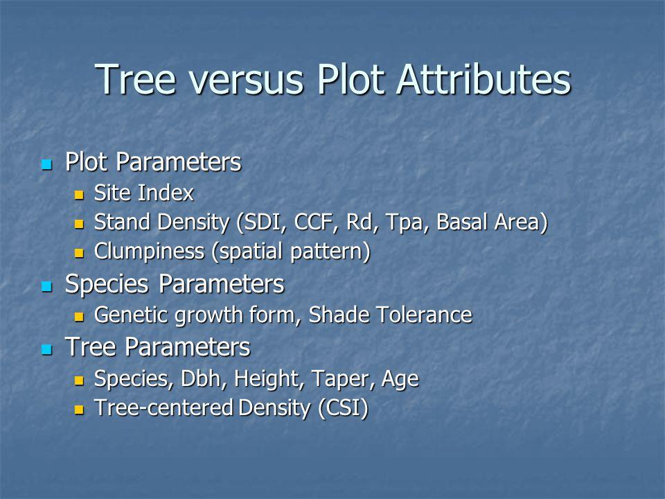 Tree versus Plot Attributes