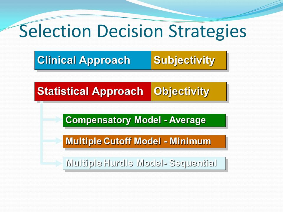 Selection Decision Strategies