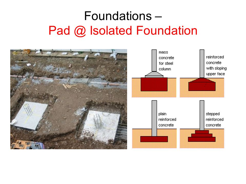 Foundations – Pad @ Isolated Foundation