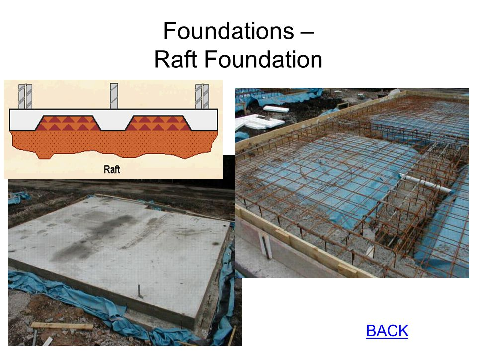 Foundations – Raft Foundation