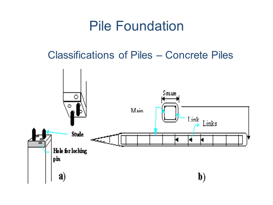 Pile Foundation Classifications of Piles – Concrete Piles