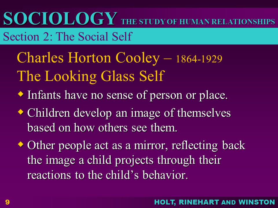 Charles Horton Cooley – 1864-1929 The Looking Glass Self