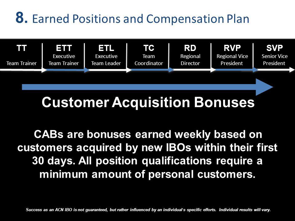 Customer Acquisition Bonuses